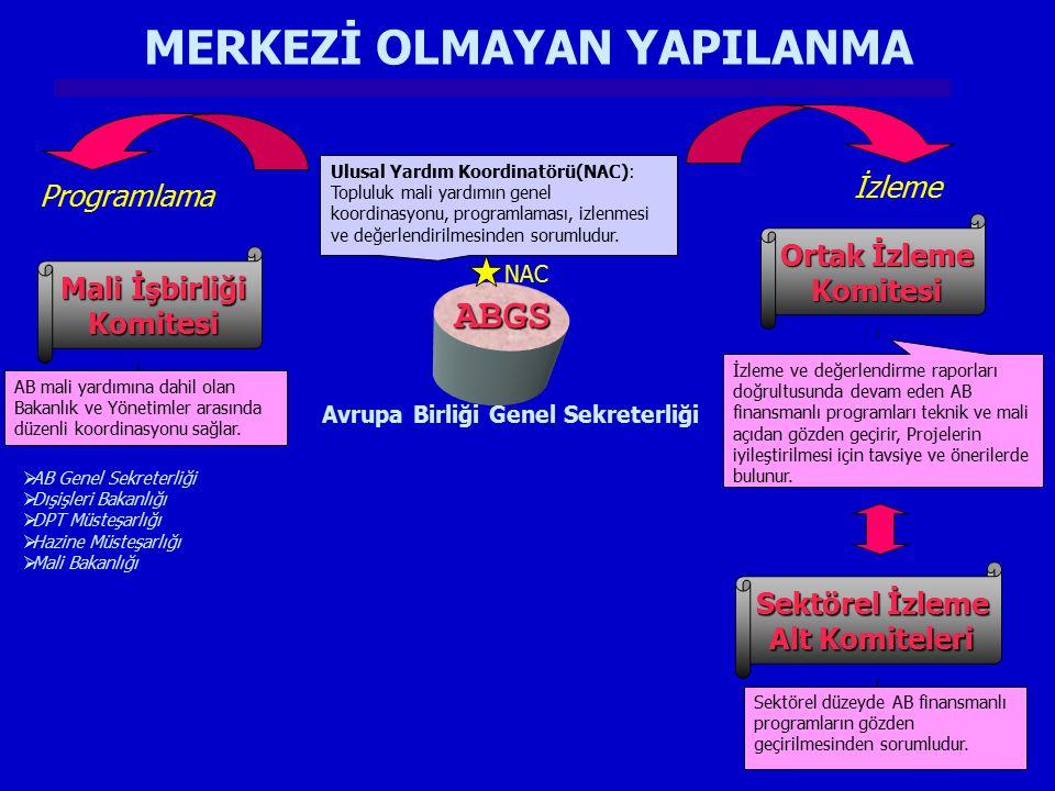 2005 KOBİ PROJELERİ MODA ve TEKSTİL İŞ KÜMESİ PROJESİ: Projeler ile ilgili Detaylı bilgiyi www.abgs.gov.tr web adresinde bulabilirsiniz.www.abgs.gov.tr Amaç: KOBİ stratejisi ve eylem planıyla uyumlu olarak, tekstil ve hazır giyim sektöründe Türkiye'deki KOBİlerin uluslararası boyutta rekabet edebilirliğini ve verimliliğini arttırmak.