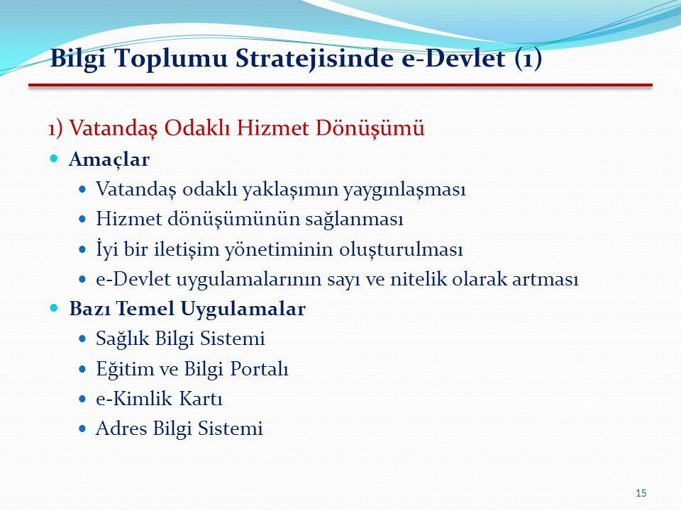 1) Vatandaş Odaklı Hizmet Dönüşümü Amaçlar Vatandaş odaklı yaklaşımın yaygınlaşması Hizmet dönüşümünün sağlanması İyi bir iletişim yönetiminin oluştur