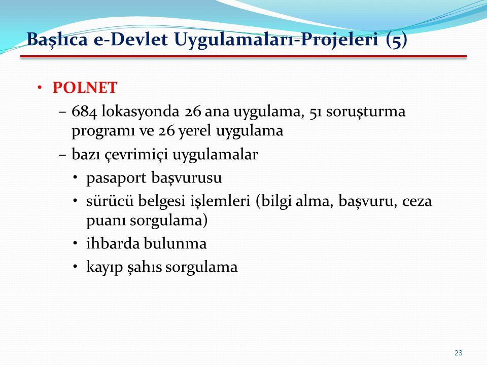 23 POLNET –684 lokasyonda 26 ana uygulama, 51 soruşturma programı ve 26 yerel uygulama –bazı çevrimiçi uygulamalar pasaport başvurusu sürücü belgesi i