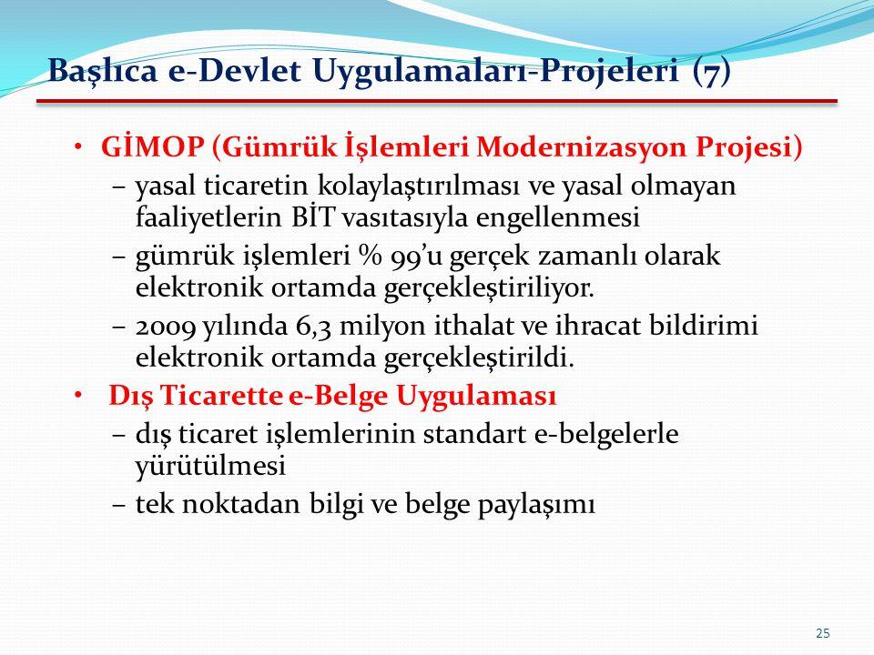 25 GİMOP (Gümrük İşlemleri Modernizasyon Projesi) –yasal ticaretin kolaylaştırılması ve yasal olmayan faaliyetlerin BİT vasıtasıyla engellenmesi –gümr