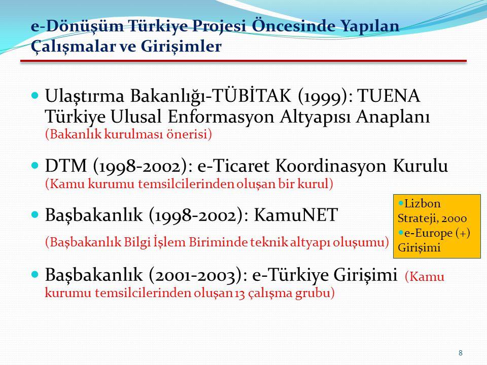 Acil Eylem Planı KYR-22: e-Dönüşüm Türkiye Projesi (2002) ● e-Dönüşüm Türkiye Projesi'nin Temel Hedefleri - e-devlet projelerinde etkinlik sağlanması - Bilgi Toplumu faaliyetlerinin koordinasyonu - BİT politika ve uygulamalarında AB'ye uyum sağlanması ● 2003/12 sayılı Başbakanlık Genelgesi - Şubat 2003 – DPT'nin e-Dönüşüm Türkiye Projesi genel koordinasyonuyla görevlendirilmesi – Bilgi Toplumu Dairesinin kuruluşu (Mart 2003) 9 e-Dönüşüm Türkiye Projesi (1)