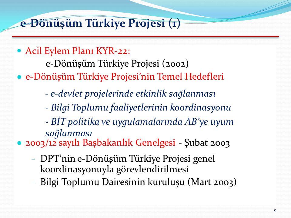 10 2005'de Lizbon Stratejisi yenilendi; (i2010 Girişimi) Eylem Planları –Kısa Dönem Eylem Planı – KDEP (2003-2004) 2003/48 sayılı Başbakanlık Genelgesi (Aralık 2003) 73 Eylem (34 tamamlanan; % 47) –2005 Eylem Planı 2005/05 sayılı YPK Kararı 50 Eylem (20 tamamlanan; % 40) Bilgi Toplumu Stratejisi (2006-2010) 111 eylem e-Dönüşüm Türkiye Projesi (2)