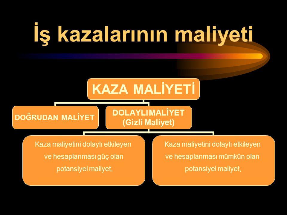 İŞ KAZALARININ MALİYETİNİ HESAPLAMA YÖNTEMİ