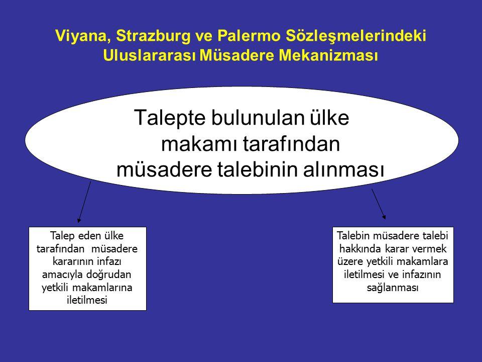 Viyana, Strazburg ve Palermo Sözleşmelerindeki Uluslararası Müsadere Mekanizması Talepte bulunulan ülke makamı tarafından müsadere talebinin alınması