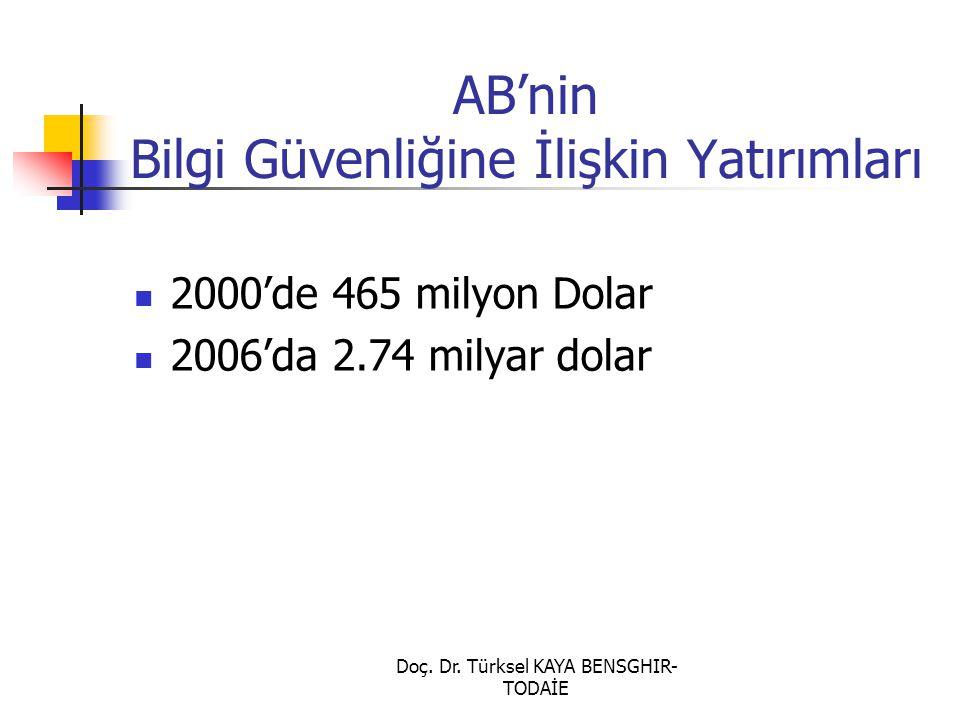 Doç. Dr. Türksel KAYA BENSGHIR- TODAİE AB'nin Bilgi Güvenliğine İlişkin Yatırımları 2000'de 465 milyon Dolar 2006'da 2.74 milyar dolar