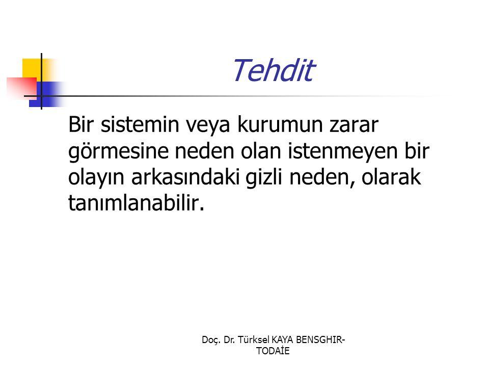 Doç. Dr. Türksel KAYA BENSGHIR- TODAİE Tehdit Bir sistemin veya kurumun zarar görmesine neden olan istenmeyen bir olayın arkasındaki gizli neden, olar