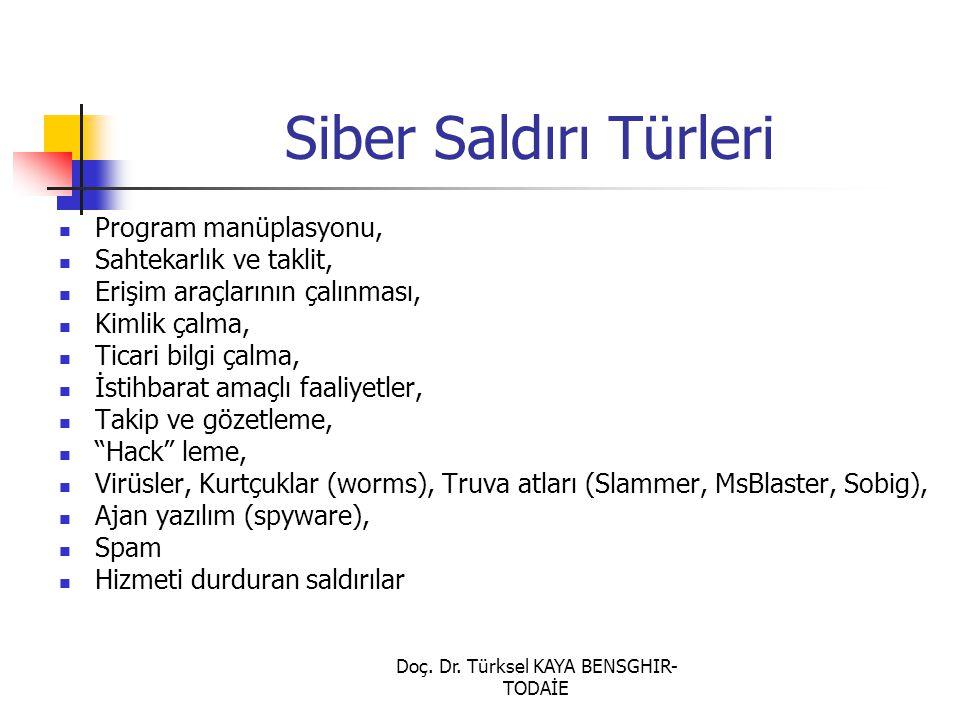 Doç. Dr. Türksel KAYA BENSGHIR- TODAİE Siber Saldırı Türleri Program manüplasyonu, Sahtekarlık ve taklit, Erişim araçlarının çalınması, Kimlik çalma,