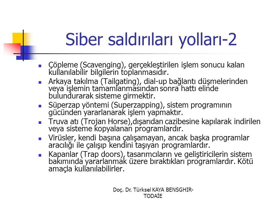 Doç. Dr. Türksel KAYA BENSGHIR- TODAİE Siber saldırıları yolları-2 Çöpleme (Scavenging), gerçekleştirilen işlem sonucu kalan kullanılabilir bilgilerin