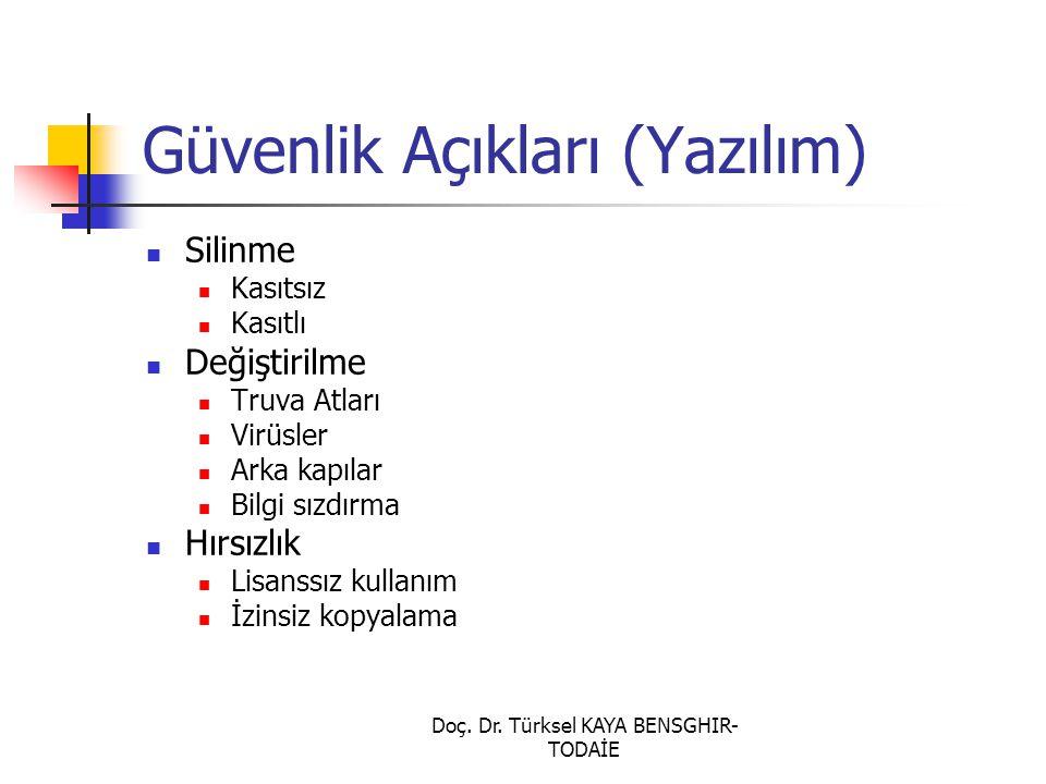 Doç. Dr. Türksel KAYA BENSGHIR- TODAİE Güvenlik Açıkları (Yazılım) Silinme Kasıtsız Kasıtlı Değiştirilme Truva Atları Virüsler Arka kapılar Bilgi sızd