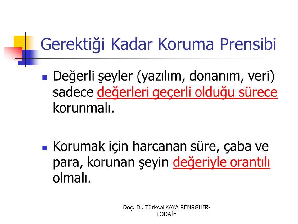 Doç. Dr. Türksel KAYA BENSGHIR- TODAİE Gerektiği Kadar Koruma Prensibi Değerli şeyler (yazılım, donanım, veri) sadece değerleri geçerli olduğu sürece