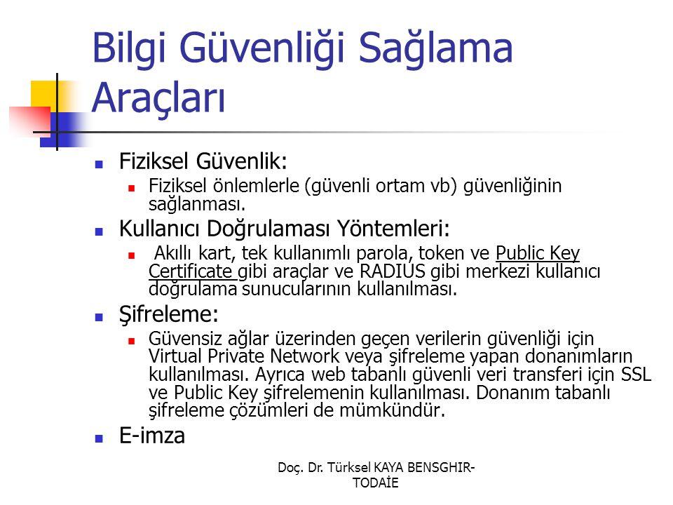 Doç. Dr. Türksel KAYA BENSGHIR- TODAİE Bilgi Güvenliği Sağlama Araçları Fiziksel Güvenlik: Fiziksel önlemlerle (güvenli ortam vb) güvenliğinin sağlanm
