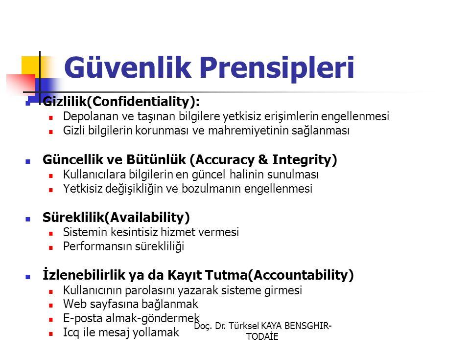 Doç. Dr. Türksel KAYA BENSGHIR- TODAİE Güvenlik Prensipleri Gizlilik(Confidentiality): Depolanan ve taşınan bilgilere yetkisiz erişimlerin engellenmes
