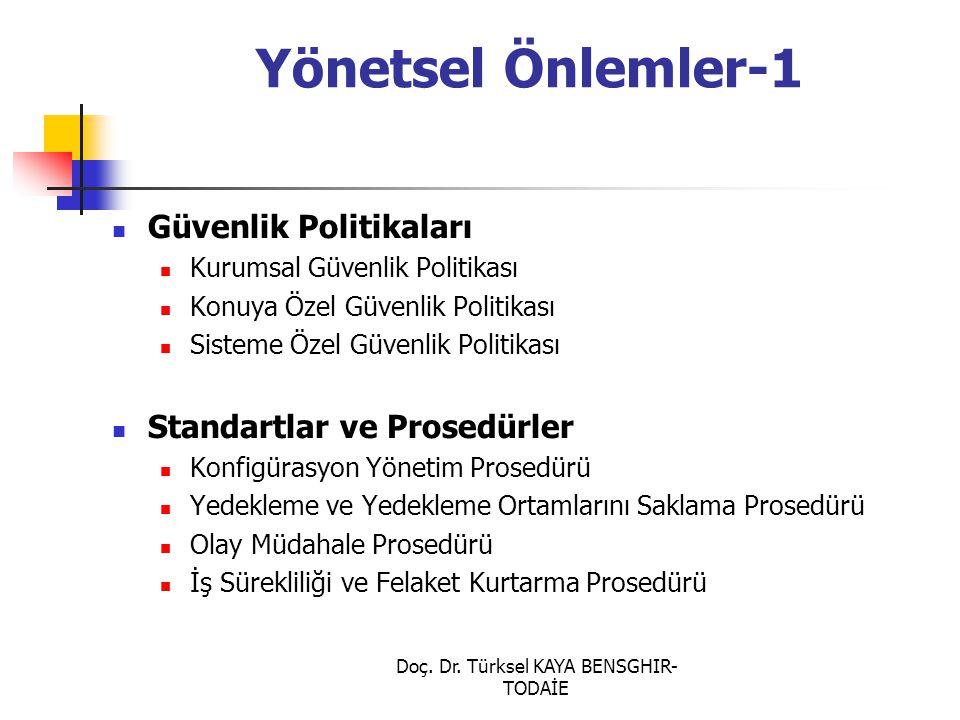 Doç. Dr. Türksel KAYA BENSGHIR- TODAİE Yönetsel Önlemler-1 Güvenlik Politikaları Kurumsal Güvenlik Politikası Konuya Özel Güvenlik Politikası Sisteme