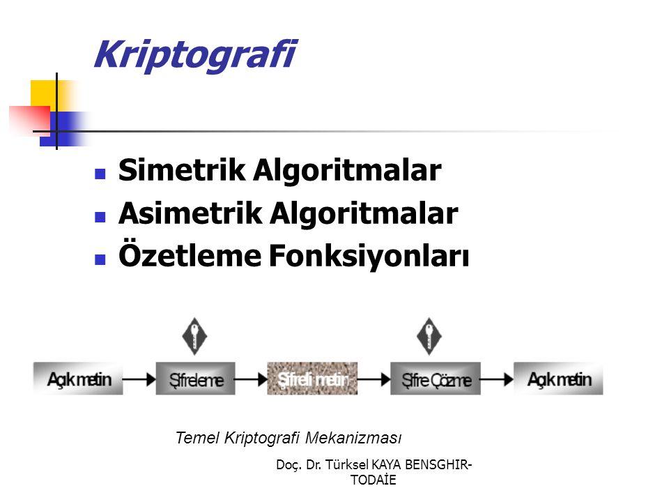 Doç. Dr. Türksel KAYA BENSGHIR- TODAİE Kriptografi Simetrik Algoritmalar Asimetrik Algoritmalar Özetleme Fonksiyonları Temel Kriptografi Mekanizması