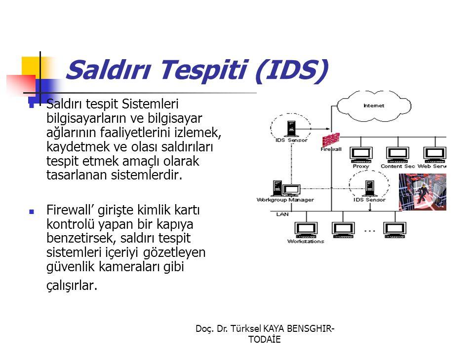 Doç. Dr. Türksel KAYA BENSGHIR- TODAİE Saldırı Tespiti (IDS) Saldırı tespit Sistemleri bilgisayarların ve bilgisayar ağlarının faaliyetlerini izlemek,