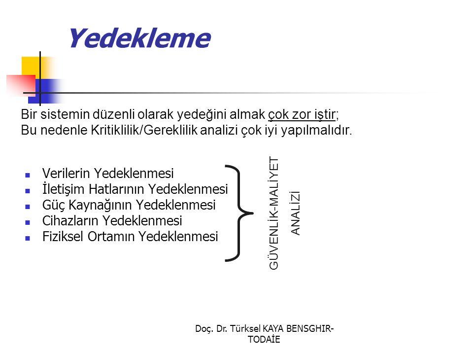 Doç. Dr. Türksel KAYA BENSGHIR- TODAİE Verilerin Yedeklenmesi İletişim Hatlarının Yedeklenmesi Güç Kaynağının Yedeklenmesi Cihazların Yedeklenmesi Fiz