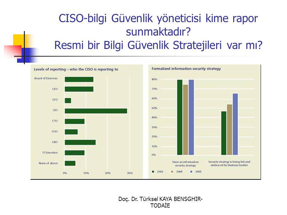 Doç. Dr. Türksel KAYA BENSGHIR- TODAİE CISO-bilgi Güvenlik yöneticisi kime rapor sunmaktadır? Resmi bir Bilgi Güvenlik Stratejileri var mı?