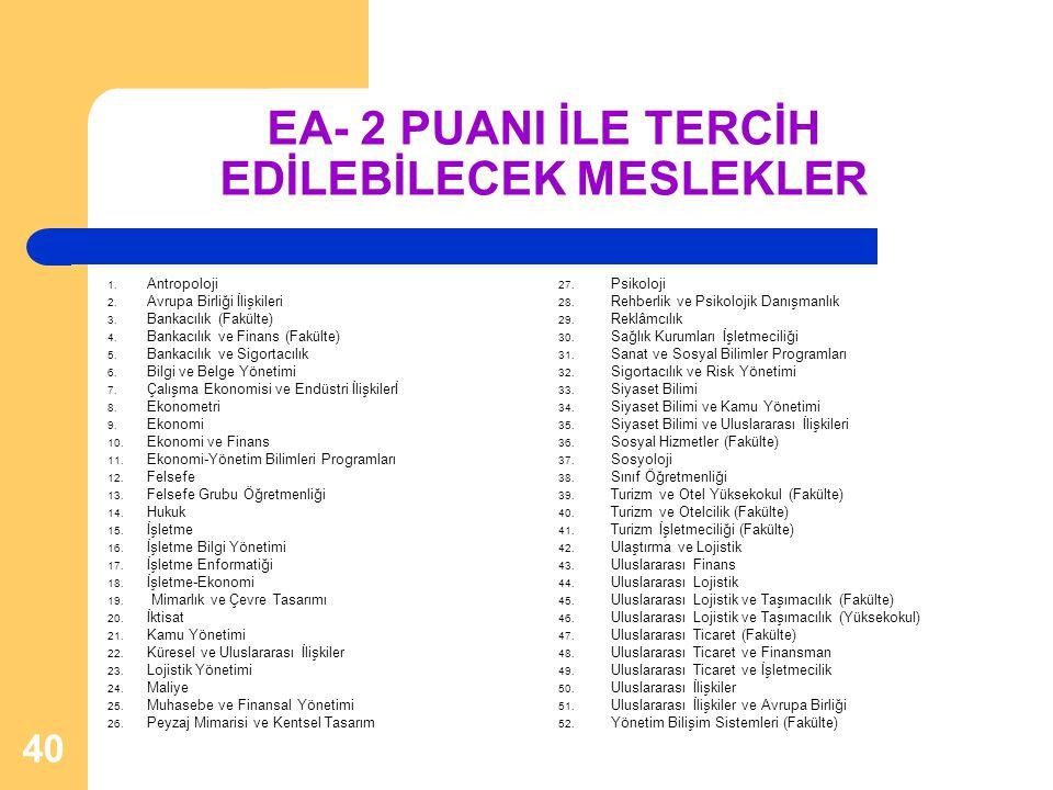 40 EA- 2 PUANI İLE TERCİH EDİLEBİLECEK MESLEKLER 1. Antropoloji 2. Avrupa Birliği İlişkileri 3. Bankacılık (Fakülte) 4. Bankacılık ve Finans (Fakülte)