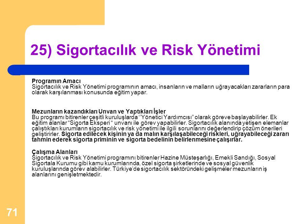 71 25) Sigortacılık ve Risk Yönetimi Programın Amacı Sigortacılık ve Risk Yönetimi programının amacı, insanların ve malların uğrayacakları zararların