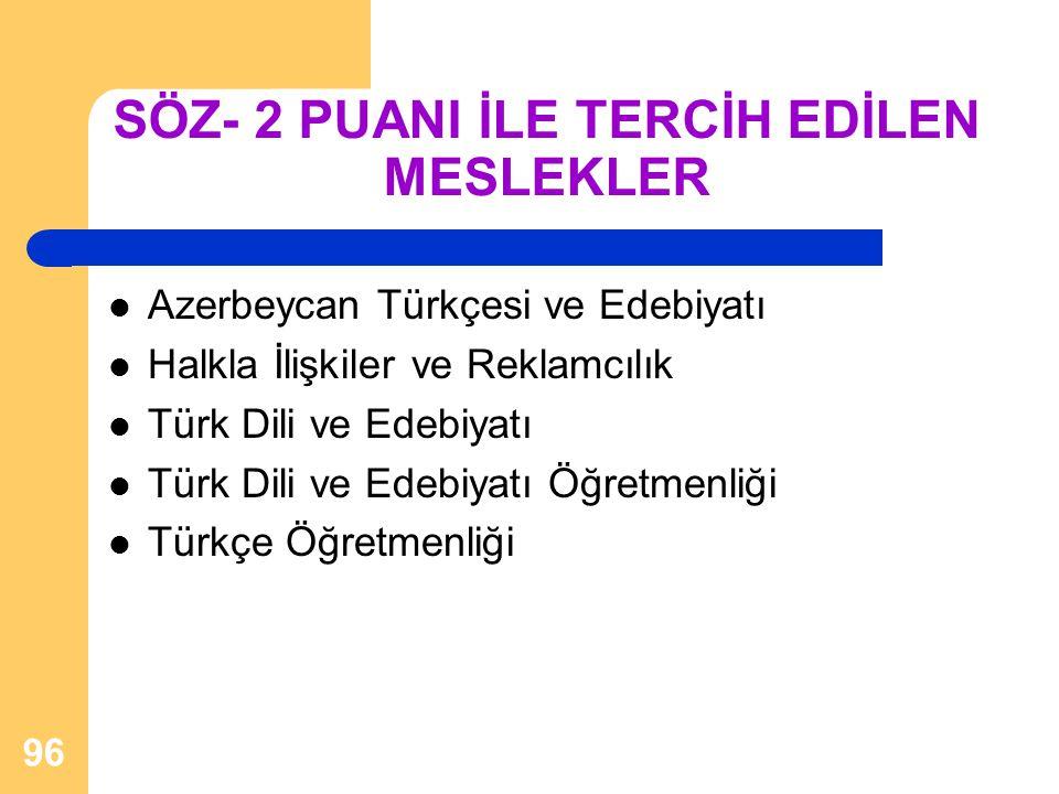 SÖZ- 2 PUANI İLE TERCİH EDİLEN MESLEKLER Azerbeycan Türkçesi ve Edebiyatı Halkla İlişkiler ve Reklamcılık Türk Dili ve Edebiyatı Türk Dili ve Edebiyat