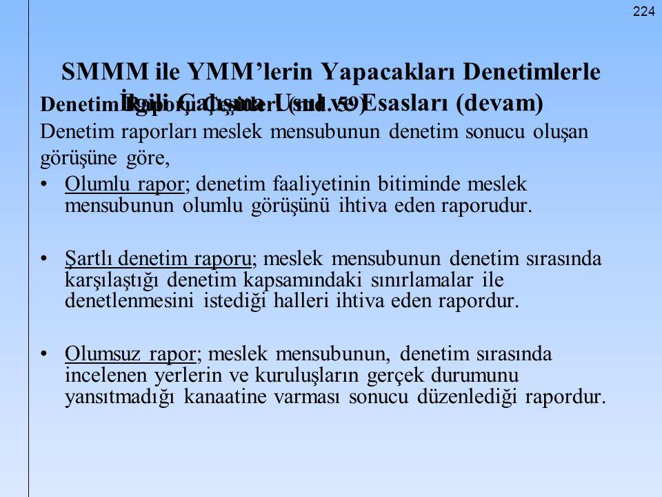 224 SMMM ile YMM'lerin Yapacakları Denetimlerle İlgili Çalışma Usul ve Esasları (devam) Denetim Raporu Çeşitleri (md. 59) Denetim raporları meslek men
