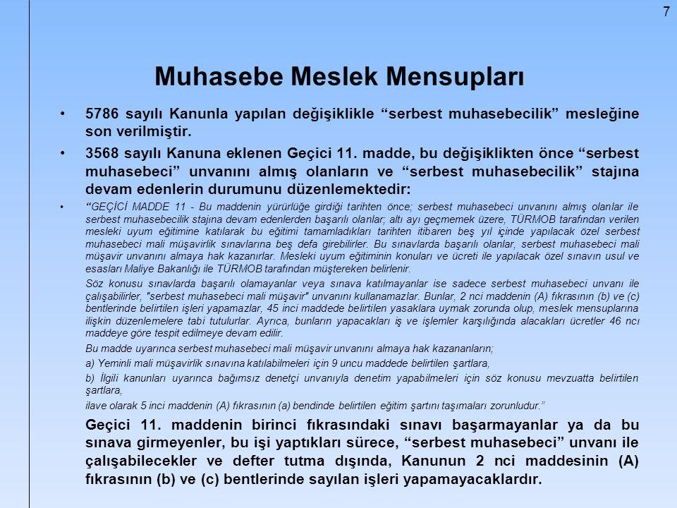 48 Türkiye Serbest Muhasebeci Mali Müşavirler ve Yeminli Mali Müşavirler Odaları Birliği (TÜRMOB; bkz.