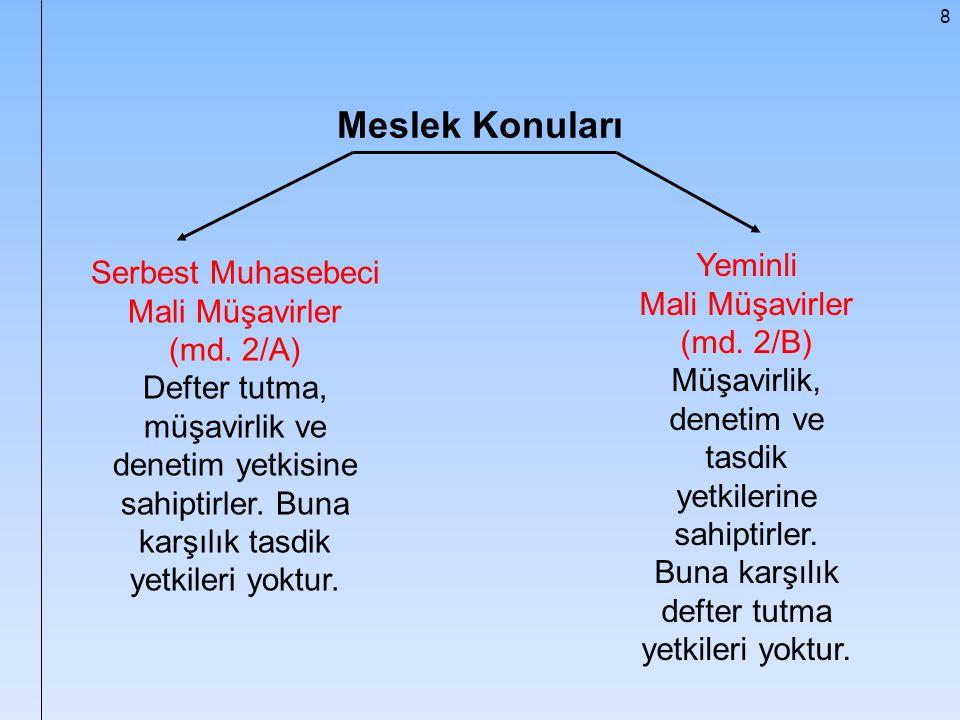 Yönetmelikteki Tanımlardan Bazıları Birlik:Türkiye Serbest Muhasebeci Mali Müşavirler ve Yeminli Mali Müşavirler Odaları Birliği (TÜRMOB).