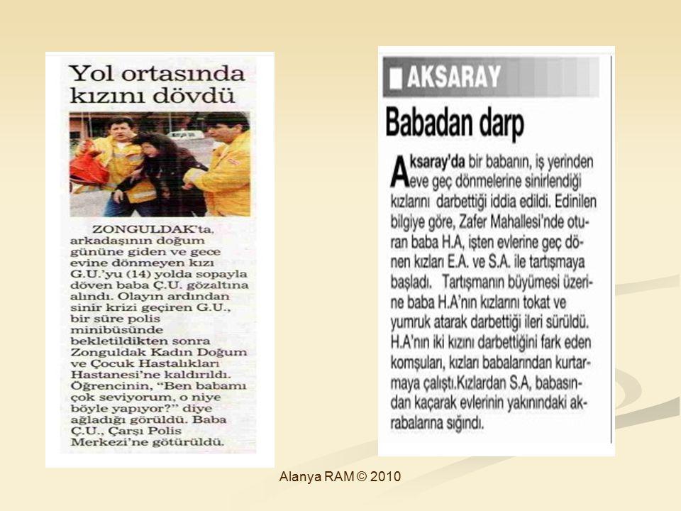 Diğer yasal düzenlemeler… SHÇEK Kadın Konukevleri Yönetmeliği (1998) Anayasa (2001-2004) Türk Medeni Kanunu (2002) Türk İş Kanunu(2003) Türk Ceza Kanunu (2005) Belediye Kanunu (2005) Alanya RAM © 2010