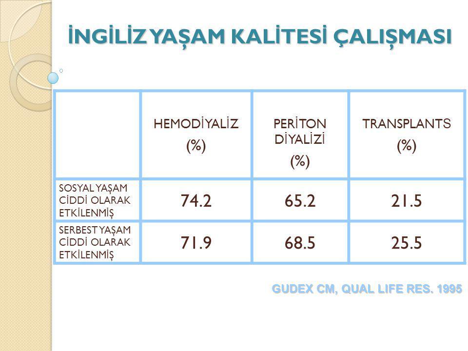 Türk insanı neden organ ba ğ ışını reddediyor.