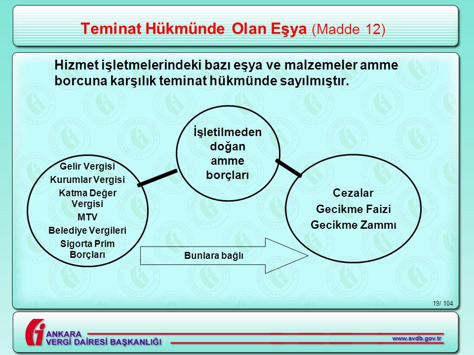 / 10419 Teminat Hükmünde Olan Eşya (Madde 12) Hizmet işletmelerindeki bazı eşya ve malzemeler amme borcuna karşılık teminat hükmünde sayılmıştır.
