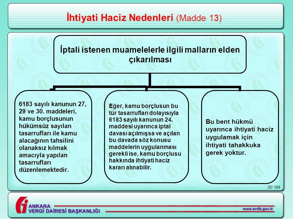 / 10435 İhtiyati Haciz Nedenleri (Madde 13) İptali istenen muamelelerle ilgili malların elden çıkarılması 6183 sayılı kanunun 27, 29 ve 30.