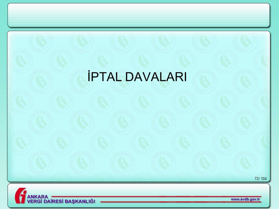 / 10472 İPTAL DAVALARI