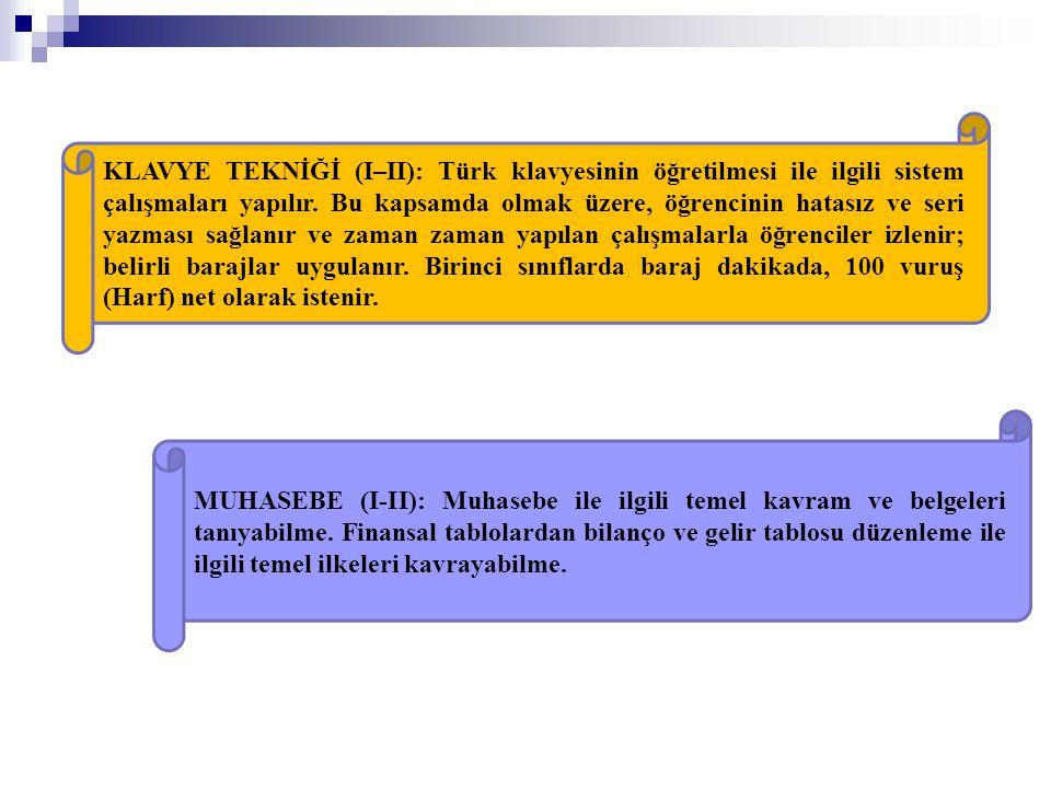 KLAVYE TEKNİĞİ (I–II): Türk klavyesinin öğretilmesi ile ilgili sistem çalışmaları yapılır. Bu kapsamda olmak üzere, öğrencinin hatasız ve seri yazması