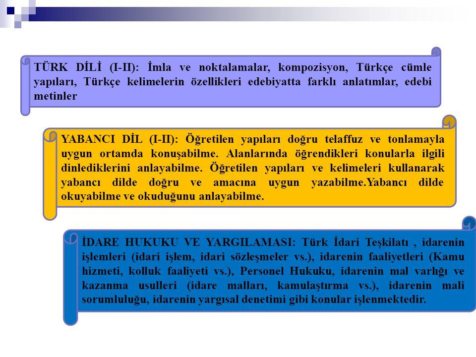 TÜRK DİLİ (I-II): İmla ve noktalamalar, kompozisyon, Türkçe cümle yapıları, Türkçe kelimelerin özellikleri edebiyatta farklı anlatımlar, edebi metinle