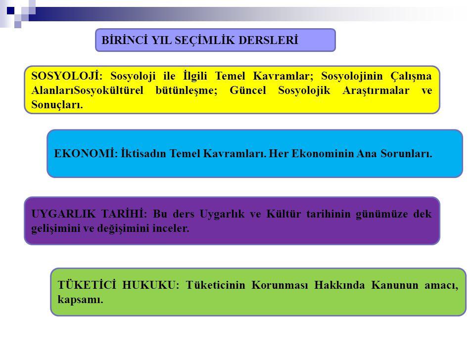 SOSYOLOJİ: Sosyoloji ile İlgili Temel Kavramlar; Sosyolojinin Çalışma AlanlarıSosyokültürel bütünleşme; Güncel Sosyolojik Araştırmalar ve Sonuçları. E