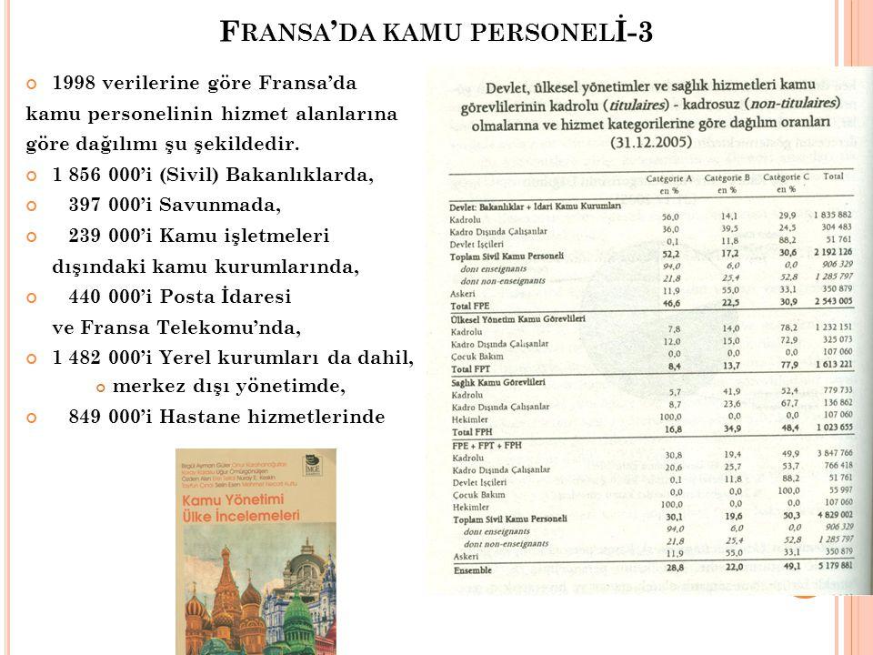 F RANSA ' DA KAMU PERSONEL İ-3 1998 verilerine göre Fransa'da kamu personelinin hizmet alanlarına göre dağılımı şu şekildedir. 1 856 000'i (Sivil) Bak