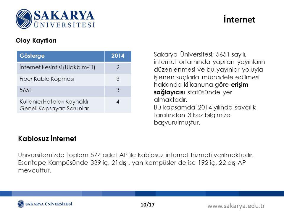 www.sakarya.edu.tr Olay Kayıtları İnternet Kablosuz İnternet Üniversitemizde toplam 574 adet AP ile kablosuz internet hizmeti verilmektedir. Esentepe