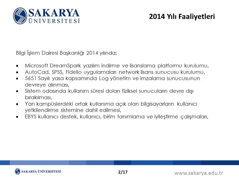 www.sakarya.edu.tr 2014 Yılı Faaliyetleri Bilgi İşlem Dairesi Başkanlığı 2014 yılında;  Microsoft DreamSpark yazılım indirme ve lisanslama platformu