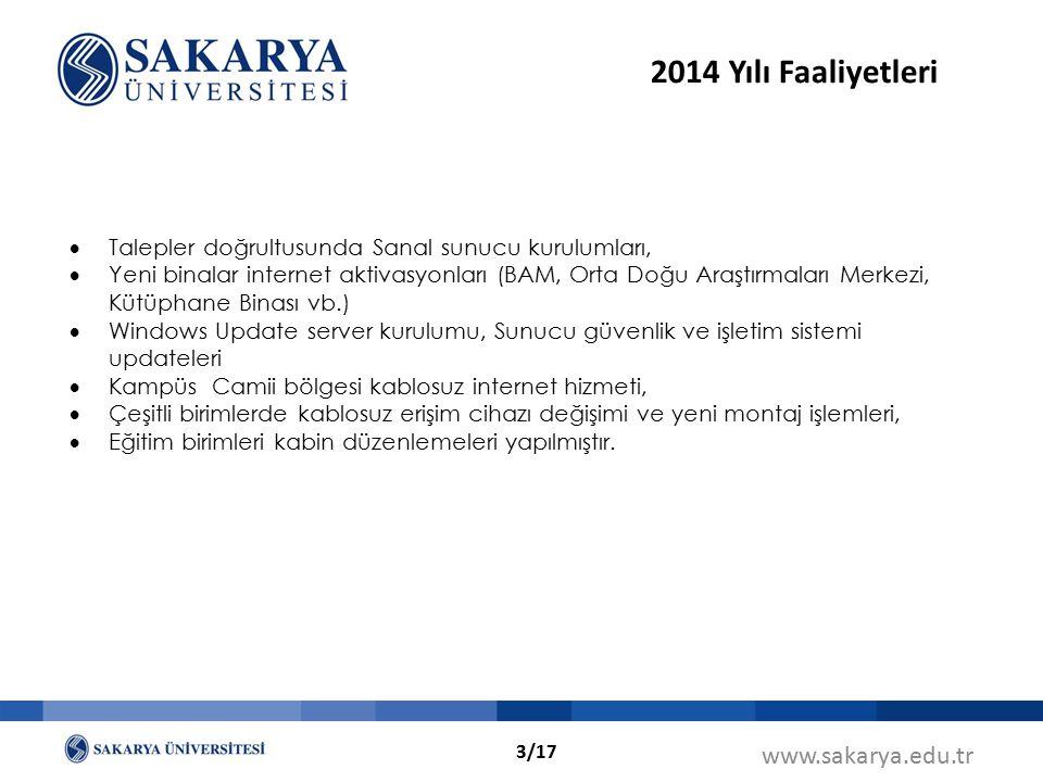 www.sakarya.edu.tr 2014 Yılı Faaliyetleri  Talepler doğrultusunda Sanal sunucu kurulumları,  Yeni binalar internet aktivasyonları (BAM, Orta Doğu Ar
