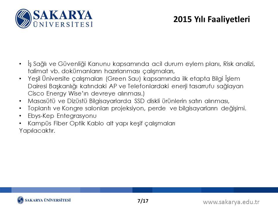 www.sakarya.edu.tr İş Sağlı ve Güvenliği Kanunu kapsamında acil durum eylem planı, Risk analizi, talimat vb. dokümanların hazırlanması çalışmaları, Ye