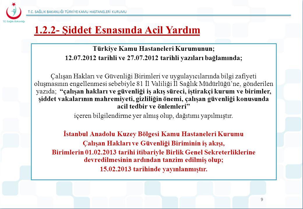 1.2.2- Şiddet Esnasında Acil Yardım Türkiye Kamu Hastaneleri Kurumunun; 12.07.2012 tarihli ve 27.07.2012 tarihli yazıları bağlamında; Çalışan Hakları