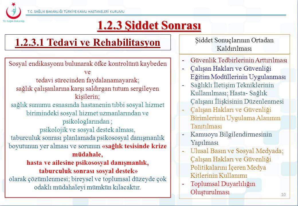 1.2.3.1 Tedavi ve Rehabilitasyon Sosyal endikasyonu bulunarak öfke kontrolünü kaybeden ve tedavi sürecinden faydalanamayarak; sağlık çalışanlarına kar