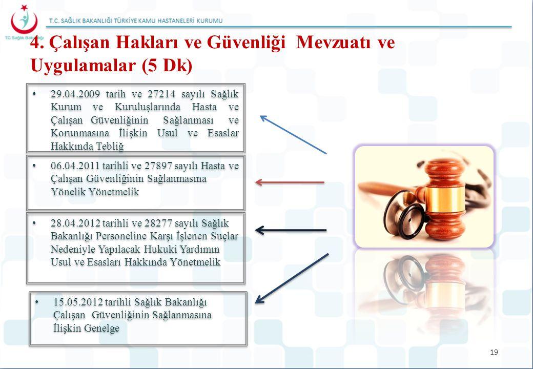 4. Çalışan Hakları ve Güvenliği Mevzuatı ve Uygulamalar (5 Dk) 15.05.2012 tarihli Sağlık Bakanlığı Çalışan Güvenliğinin Sağlanmasına İlişkin Genelge 2