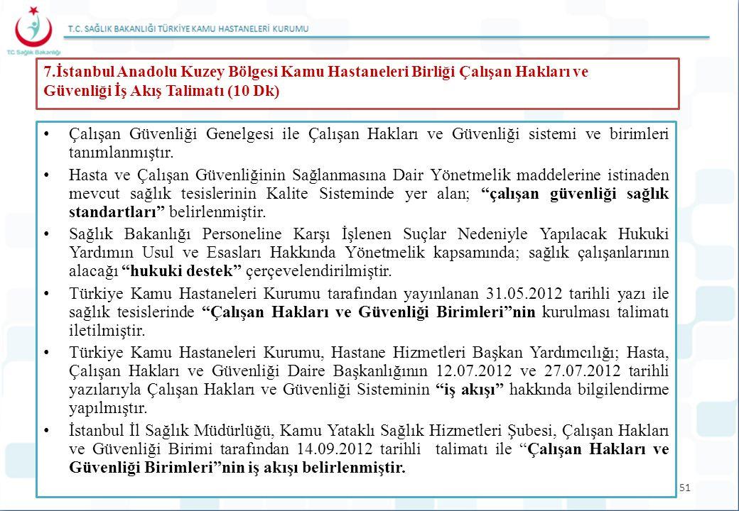 51 7.İstanbul Anadolu Kuzey Bölgesi Kamu Hastaneleri Birliği Çalışan Hakları ve Güvenliği İş Akış Talimatı (10 Dk) Çalışan Güvenliği Genelgesi ile Çal