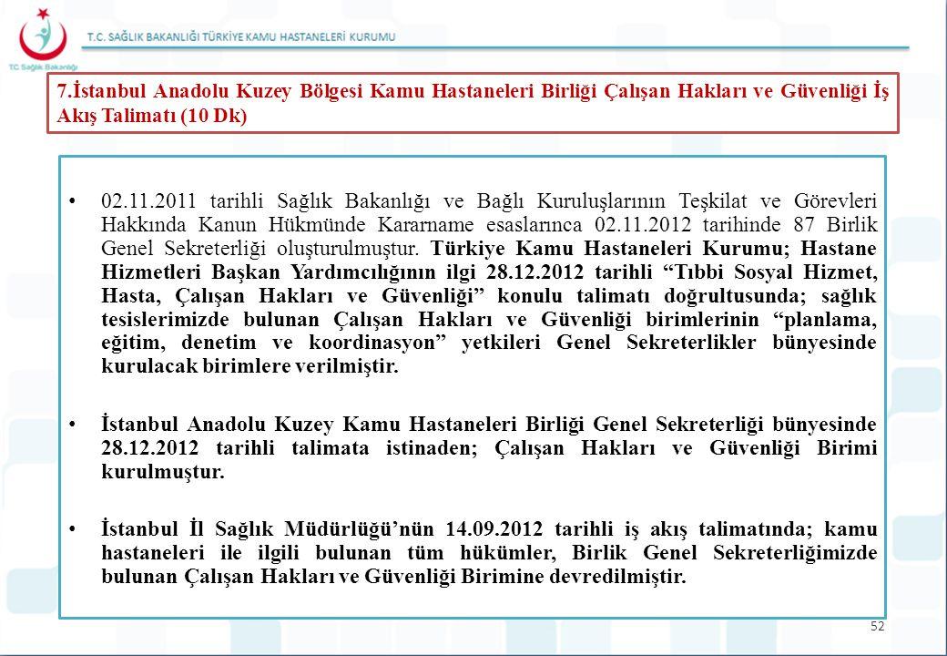 52 7.İstanbul Anadolu Kuzey Bölgesi Kamu Hastaneleri Birliği Çalışan Hakları ve Güvenliği İş Akış Talimatı (10 Dk) 02.11.2011 tarihli Sağlık Bakanlığı