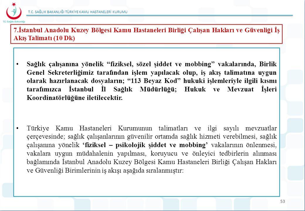 """53 7.İstanbul Anadolu Kuzey Bölgesi Kamu Hastaneleri Birliği Çalışan Hakları ve Güvenliği İş Akış Talimatı (10 Dk) Sağlık çalışanına yönelik """"fiziksel"""
