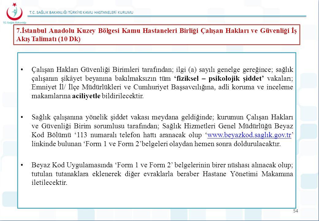 54 7.İstanbul Anadolu Kuzey Bölgesi Kamu Hastaneleri Birliği Çalışan Hakları ve Güvenliği İş Akış Talimatı (10 Dk) Çalışan Hakları Güvenliği Birimleri