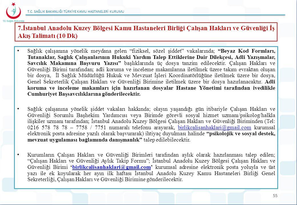 55 7.İstanbul Anadolu Kuzey Bölgesi Kamu Hastaneleri Birliği Çalışan Hakları ve Güvenliği İş Akış Talimatı (10 Dk) Sağlık çalışanına yönelik meydana g