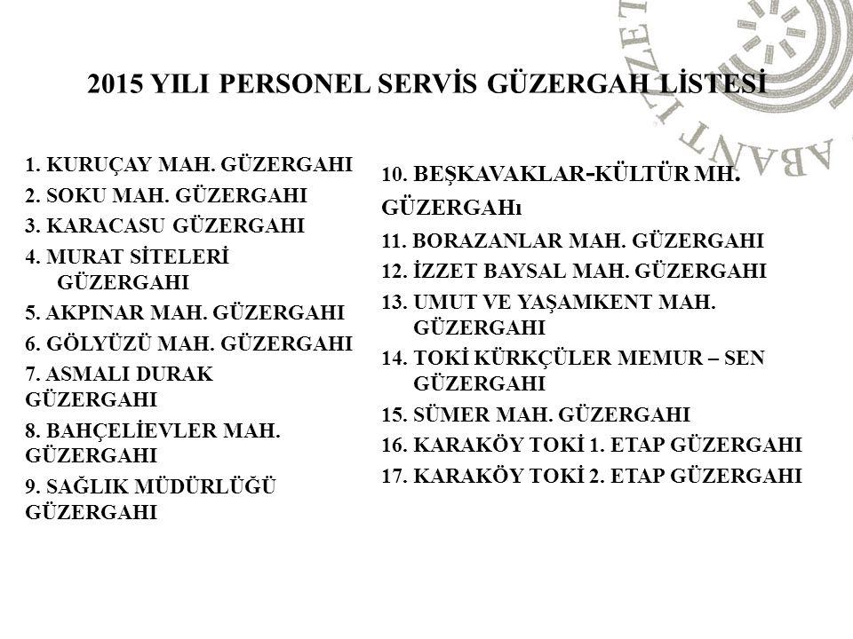 16.KARAKÖY TOKİ 1. ETAP GÜZERGAHI sabah Durak1.2.3.4.5.