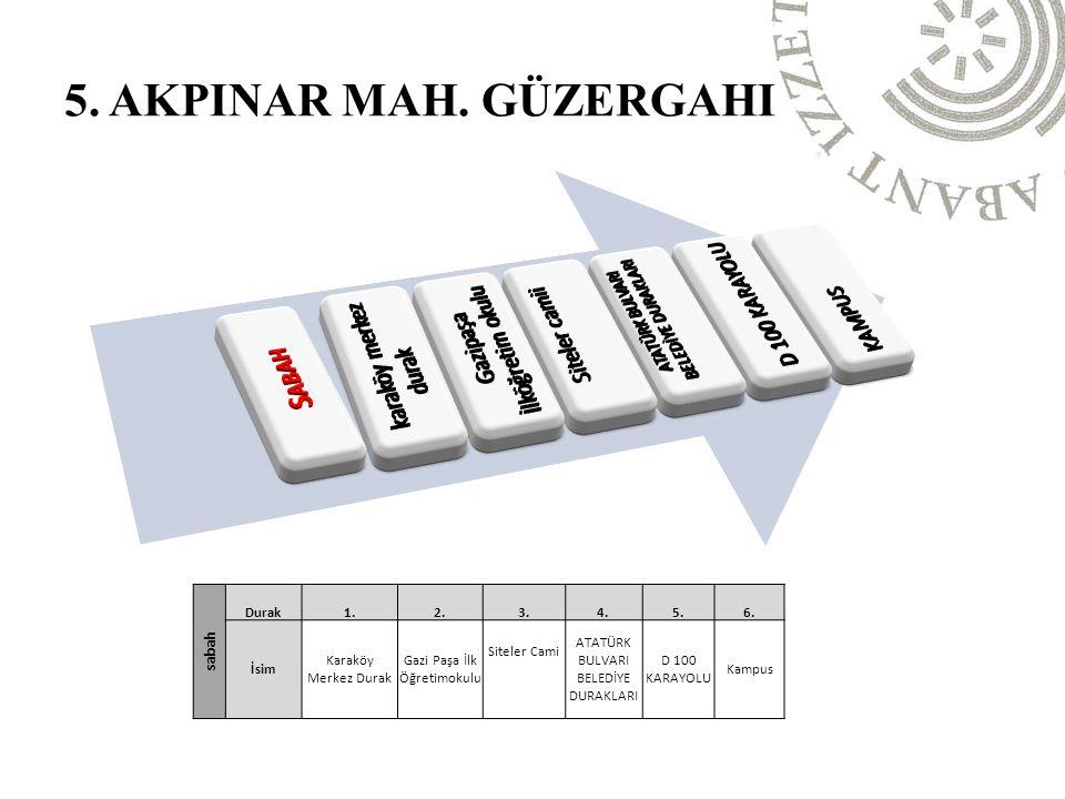sabah Durak1.2.3.4.5.6. İsim Karaköy Merkez Durak Gazi Paşa İlk Öğretimokulu Siteler Cami ATATÜRK BULVARI BELEDİYE DURAKLARI D 100 KARAYOLU Kampus 5.